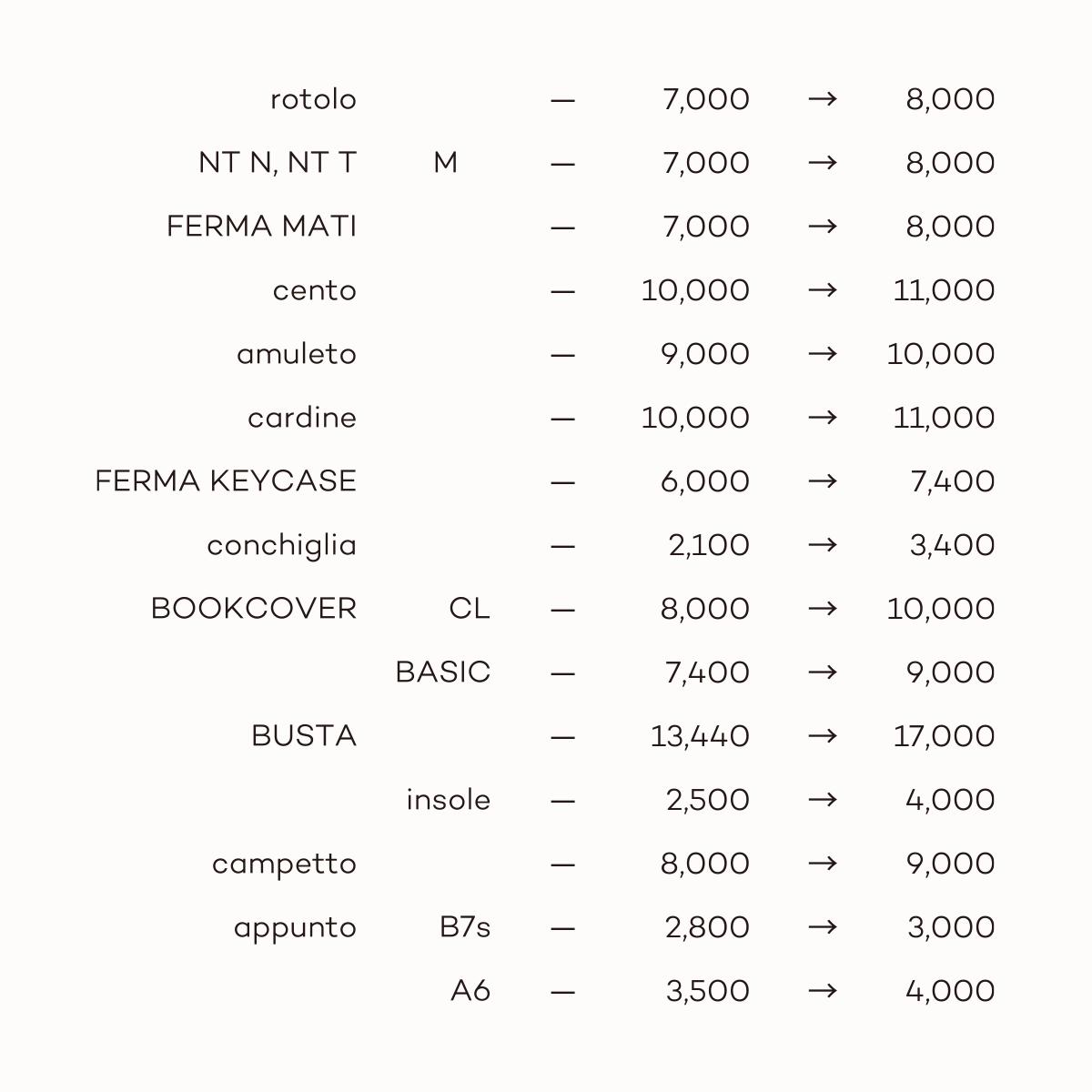 2020年8月価格改定表